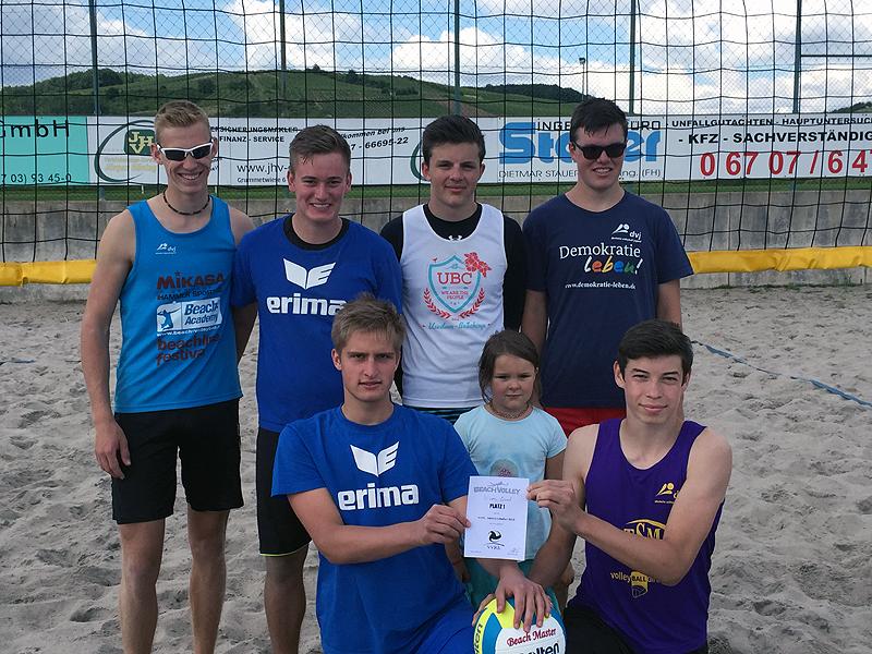 Beach-2015-U19m